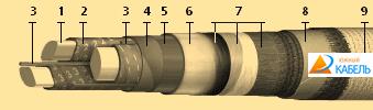 кабель ААБ2Л 10, кабель ААБ2Л 10 цена, кабель ААБ2Л 10, кабель ААБ2Л 10 квт, кабель силовой ААБ2Л 10, кабель ААБ2Л 10, бумажный ААБ2Л 10