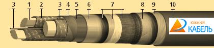 кабель ААБ2лШп-10, купить кабель силовой ААБ2лШп-10,цена на силовой бумажный кабель ААБ2лШп-10, кабель ААБ2лШп-10 характеристики
