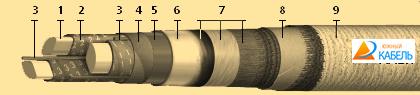 кабель ААПЛ, купить кабель силовой ААПЛ, цена на силовой бумажный кабель ААПЛ, кабель ААПЛ характеристики