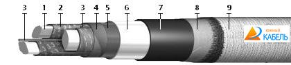 кабель ААБв , купить кабель силовой ААБв, цена на силовой кабель ААБв , кабель ААБв  характеристики