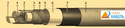 кабель ААБвГ, купить кабель силовой ААБвГ, цена на силовой кабель ААБвГ, кабель ААБвГ  характеристики