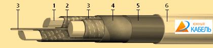 кабель ААГ, купить кабель силовой ААГ,цена на силовой кабель ААГ, кабель ААГ характеристики
