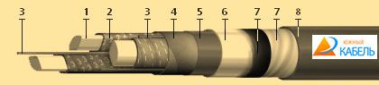 кабель ААШп, купить кабель силовой ААШп,цена на силовой кабель ААШп, кабель ААШп характеристики
