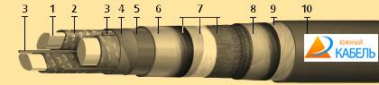 кабель АСБШв, купить кабель силовой АСБШв, цена на силовой бумажный кабель АСБШв, кабель АСБШв характеристики