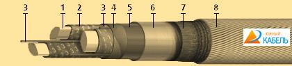 кабель АСПГ, кабель АСПГ цена, кабель АСПГ, кабель АСПГ, кабель силовой АСПГ, кабель АСПГ, бумажный АСПГ