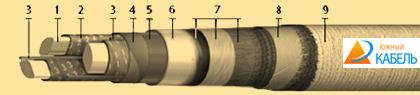 кабель ЦААБл-10, купить кабель силовой ЦААБл-10, цена на силовой кабель ЦААБл-10, кабель ЦААБл-10 характеристики
