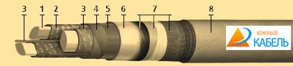 кабель ЦААБнлГ, купить кабель силовой ЦААБнлГ, цена на силовой кабель ЦААБнлГ, кабель ЦААБнлГ характеристики