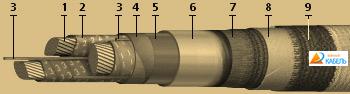 кабель СБ2л, характеристики кабеля СБ2л, купить кабель СБ2л