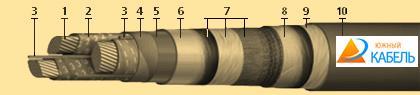 кабель СБВнг-LS, купить кабель силовой СБВнг-LS, цена на силовой кабель СБВнг-LS, кабель СБВнг-LS характеристики