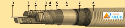 кабель СПГ, купить кабель силовой СПГ, цена на силовой кабель СПГ, кабель СПГ характеристики