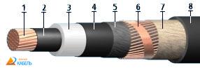 кабель ПВПу, купить кабель силовой ПВПу,цена на силовой кабель ПВПу, ПВПу- кабель силовой с изоляцией из сшитого полиэтилена