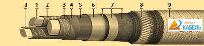 кабель ЦАСКл, купить кабель силовой ЦАСКл, цена на силовой кабель ЦАСКл, кабель ЦАСКл характеристики