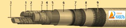 кабель ЦСБ, купить кабель силовой ЦСБ, цена на силовой кабель ЦСБ, кабель ЦСБ характеристики