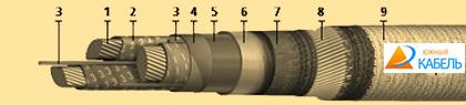 кабель ЦСП, купить кабель силовой ЦСП, цена на силовой кабель ЦСП, кабель ЦСП характеристики