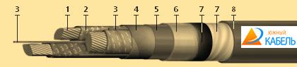 кабель ЦСШв, купить кабель силовой ЦСШв, цена на силовой кабель ЦСШв, кабель ЦСШв характеристики