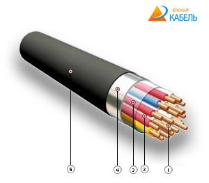 кабель ТППэпБ, кабель ТППэпБ цена, кабель телефонный ТППэпБ, кабель связи ТППэБ; п, кабель магистральный ТППэпБ, кабель бронированный ТППэпБ, связи ТППэпБ